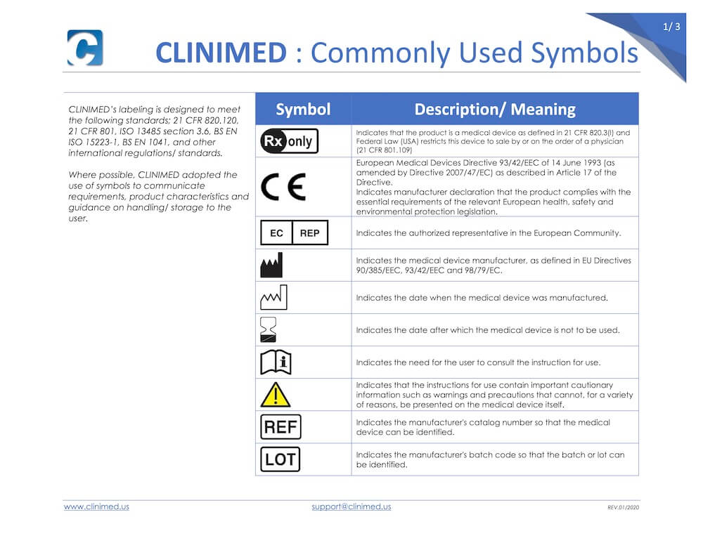 CLINIMED-Commonly-Used-Symbols